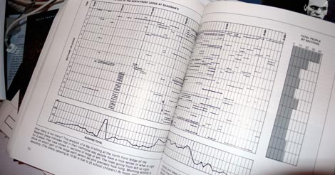 Seagram's Plaza chart by William H. Whyte