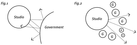 Fig.1 and Fig.2