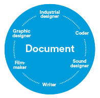 Documentstudio2