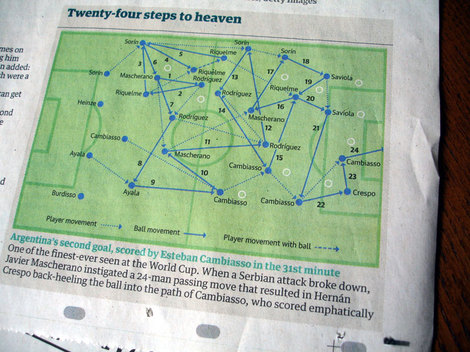 Guardian diagram of Cambiasso goal - click for large version