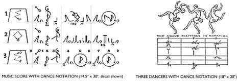 Dance notation, collected by Edward Tufte